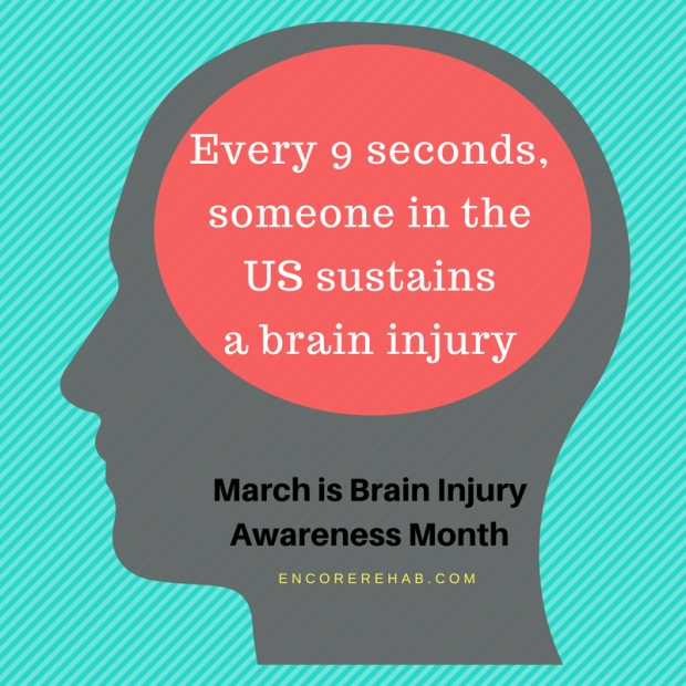 Brain Injury every 9 seconds March.jpg