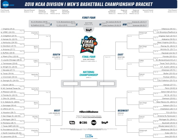 2018 NCAA Division I Men's Basketball Championship Official Br