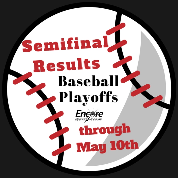 large baseball graphic reads Semifinal results baseball playoffs through May 10th, encorerehab.com